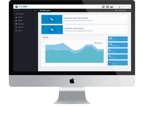 Safest crm affiliate forex
